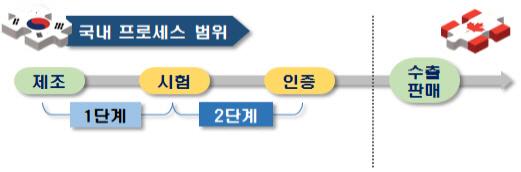 시그마체인, 10억원 투자 유치..퓨처피아 블록체인 프로젝트 탄력