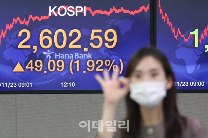2년6개월만에 1000원대 진입한 원/달러 환율 1097원 마감                                                                                                                   ...