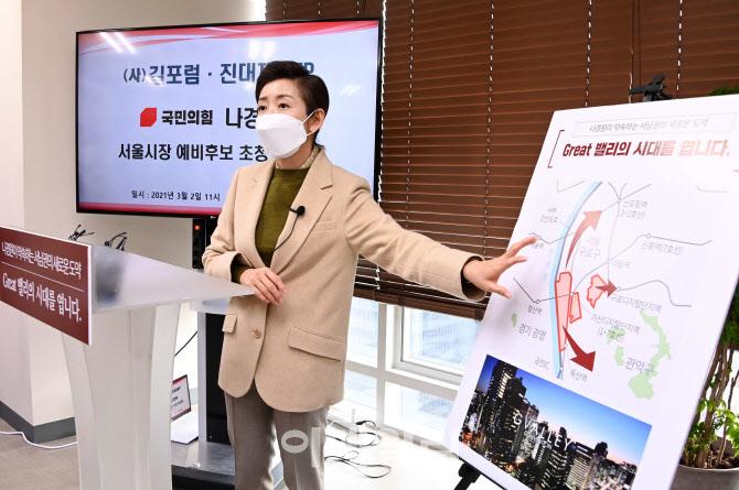 [포토]나경원 후보, 서남권 광역중심 발전계획 공약 발표