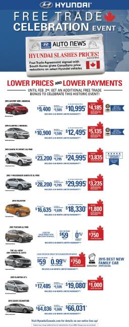 현대차, 부진한 캐나다서 FTA 기념 파격 할인 나서
