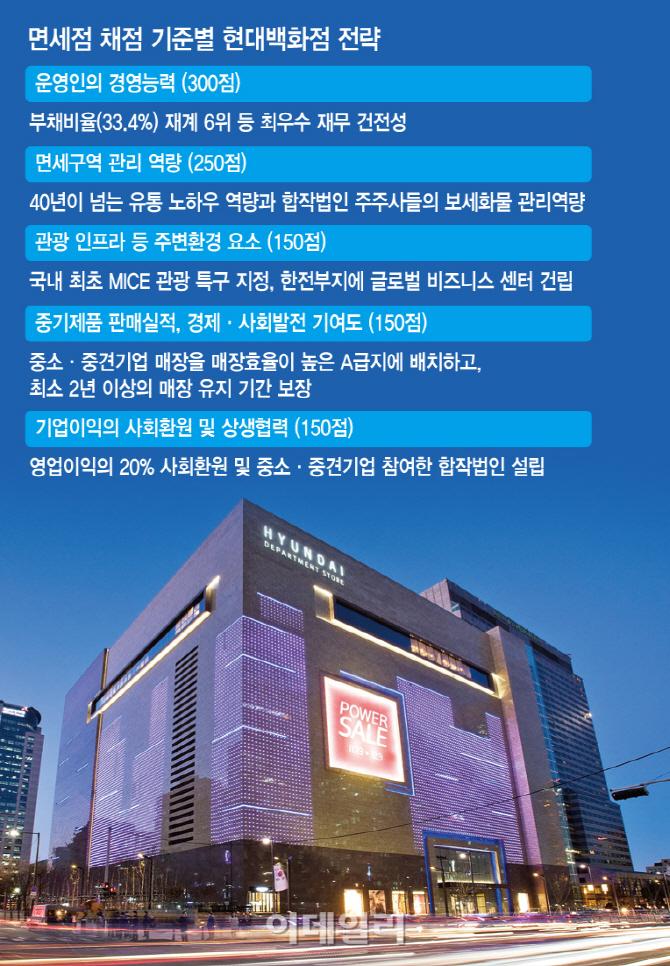 [황금티켓 잡아라]⑤현대百, 진짜 서울 강남에 제대로 된 면세점 연다