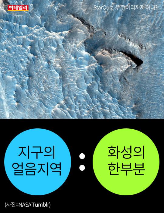 [카드뉴스] StarQuiz, 우주 어디까지 아니? Ⅰ