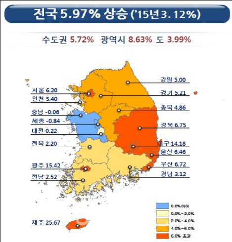 [공동주택 공시가]전국 5.97% 상승…세금 부담도 `껑충`