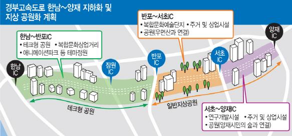 조은희 서초구청장 `경부고속도 개발 이익 서울 전체 위해 쓰겠다`