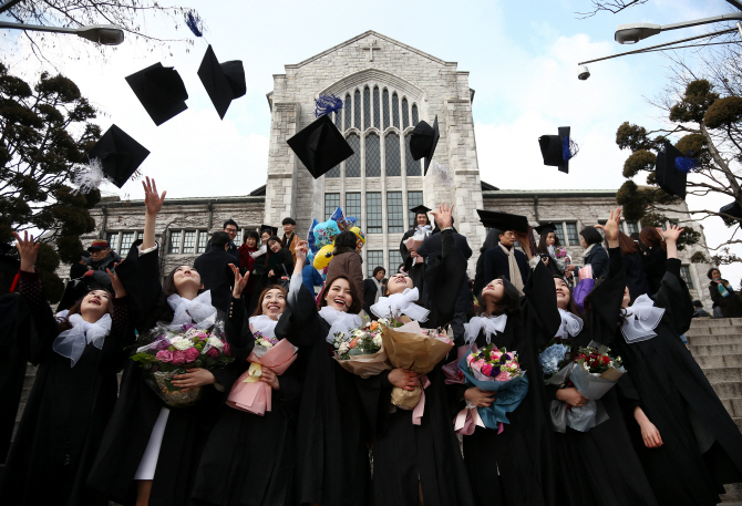 대학생 `졸업`하면 떠오르는 생각 2위 `막막` 1위는?