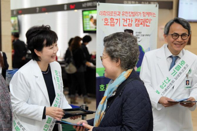 이화의료원, 유한킴벌리와 호흡기 건강 위해 마스크 무료 배포 행사