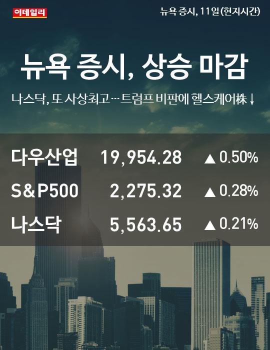 [카드뉴스] 뉴욕증시, 상승 마감.. 나스닥 5563.65