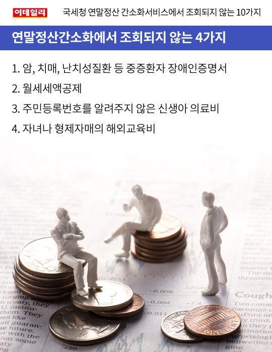 [카드뉴스]국세청 연말정산 간소화서비스에서 조회되지 않는 10가지