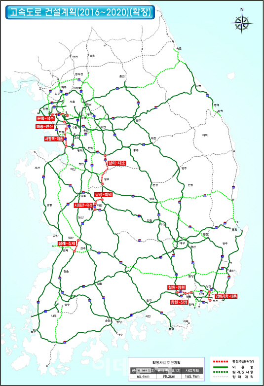 2020년까지 서울-양평 등 고속도로 13개노선 새로 뚫린다