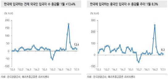 정부 無대책에 또 실망…반등하던 화장품株 '털썩'