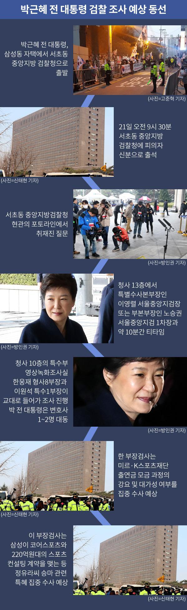 [그래픽] 박근혜 전 대통령 검찰 조사 예상 동선