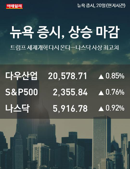 [카드뉴스] 뉴욕증시, 상승 마감.. 나스닥 5916.78