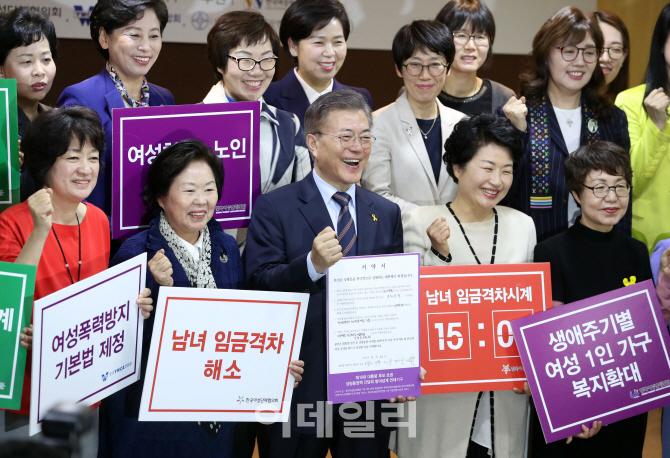 문재인 `남녀 임금격차 15.3%로 축소..남녀동수내각 추진`(종합)