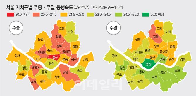 휴식·보행 두마리 토끼 잡으려다 …걷기 힘든 `서울로`