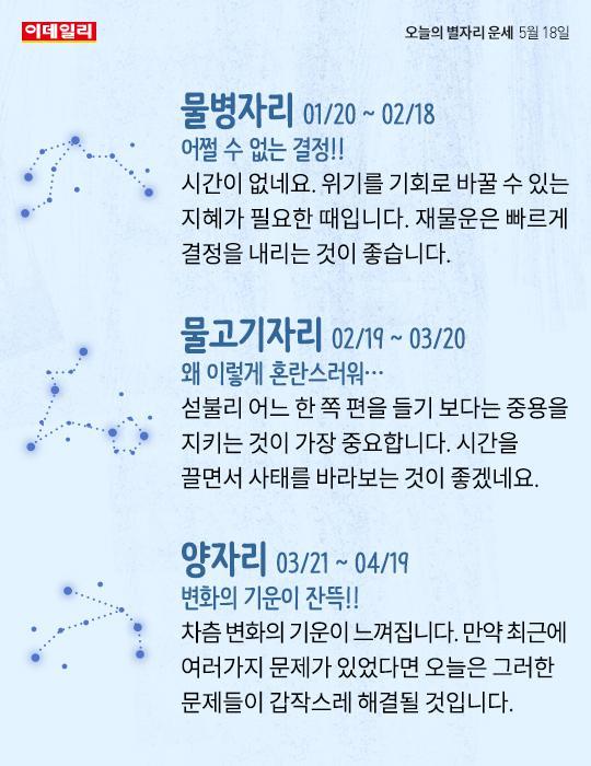 [카드뉴스] 오늘의 별자리 운세(5월 18일)