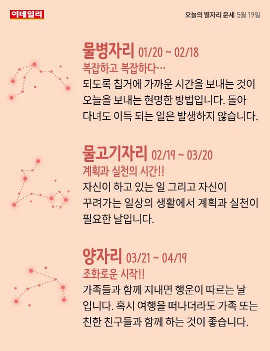 [카드뉴스] 오늘의 별자리 운세(5월 19일)