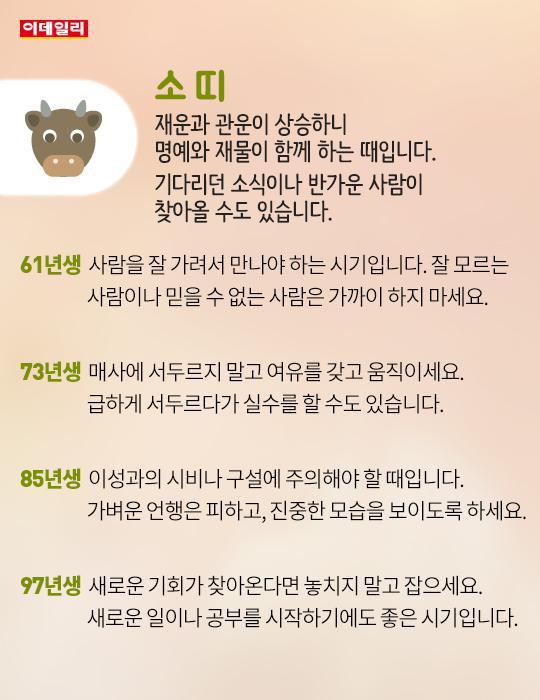 [카드뉴스] 주간 띠별 운세