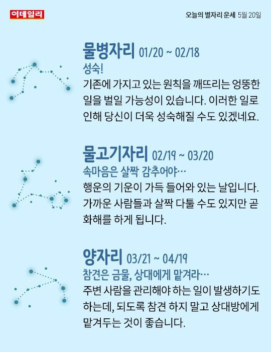 [카드뉴스] 오늘의 별자리 운세(5월 20일)