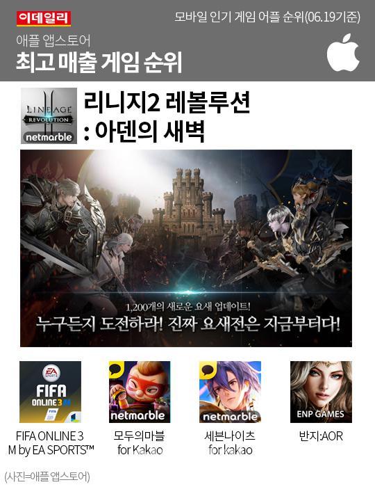 [카드뉴스] 모바일 인기 게임 어플 순위