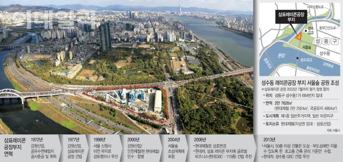 공장 부지에 서울숲 확대…`신흥부촌` 성수동 날개 단다
