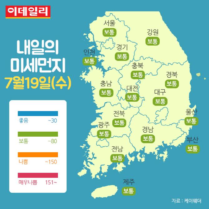 [카드뉴스] 미세먼지와 날씨정보