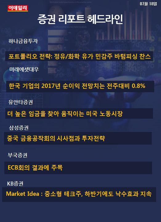 [카드뉴스]증권사 데일리 헤드라인(18일)
