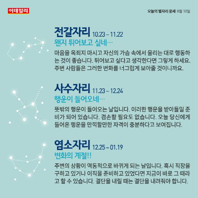 [카드뉴스] 오늘의 별자리 운세