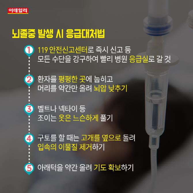 [카드뉴스] '뇌졸중' 여름에 더 위험하다