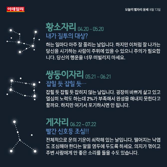 [카드뉴스] 오늘의 별자리 운세(8월 13일)