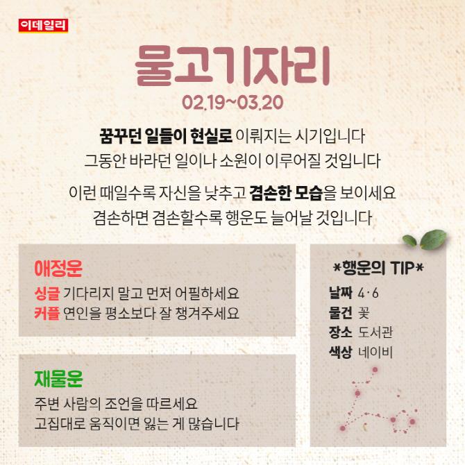 [카드뉴스]9월 첫째주 '별자리 운세'