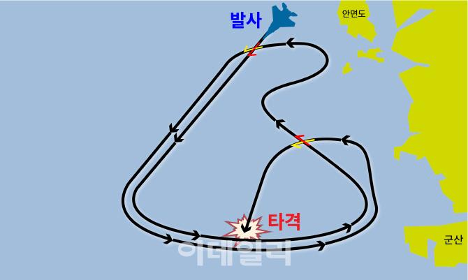 대전서도 김정은 평양 아지트 정밀 타격… 공군 타우러스 미사일 첫 실사격
