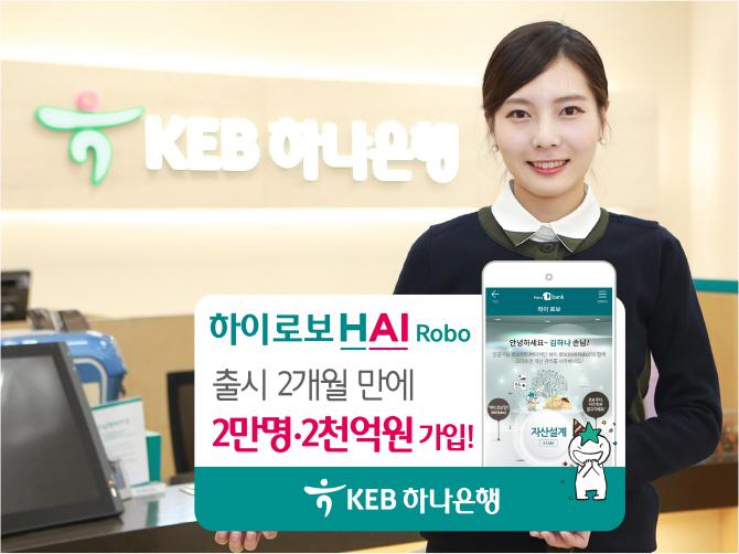 KEB하나은행, '하이 로보' 출시 두달 만에 2만명 가입