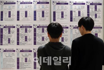 文정부 국정과제 `일자리` 정책 빨간불…증가폭 4년만에 최소