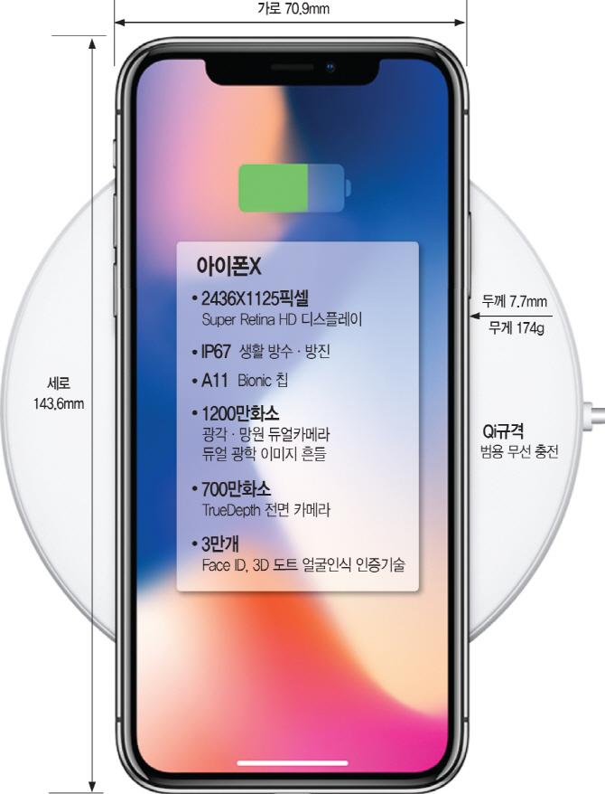 """""""지금 '갤노트8' 살까 2달 기다렸다 '아이폰X' 살까"""""""