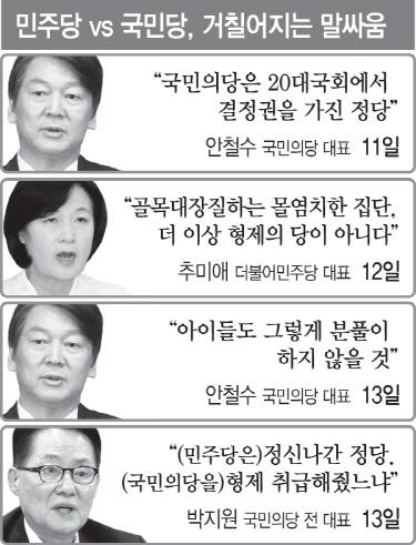 秋 `골목대장 짓` Vs 安 `애들 분풀이`..김이수 부결에 가시돋친 `설전`