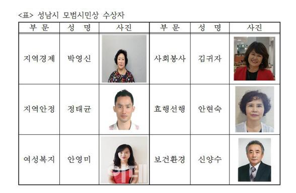 성남 모범시민 6명 선정