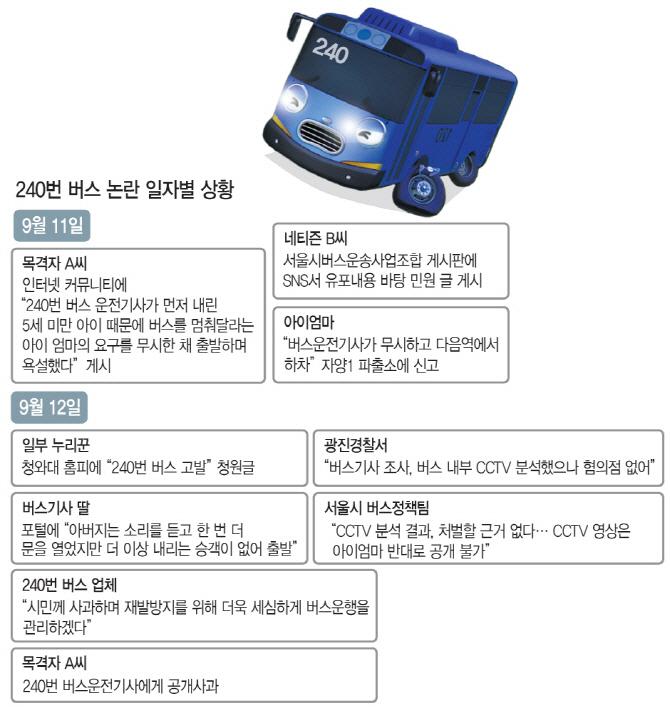 240번 버스 CCTV 공개에도 운전기사 고통은 여전..`고소할 수 있나요?`