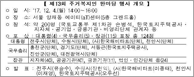 수원·전주·천안·한국해비타트, '주거복지 공로' 대통령 표창