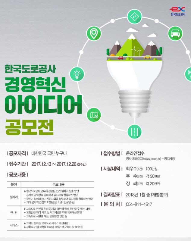 도로공사, 국민 참여 경영혁신 아이디어 공모
