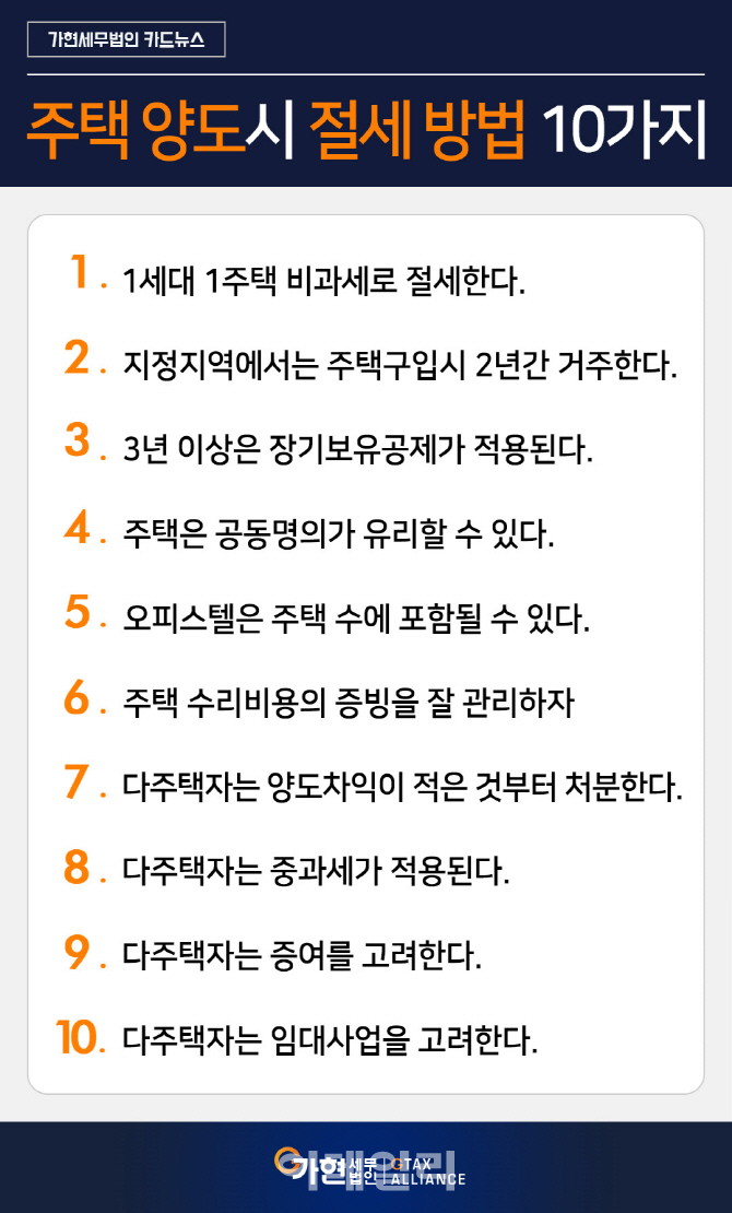 [최인용 세무사의 절세 가이드]주택 양도시 절세 방법 10가지