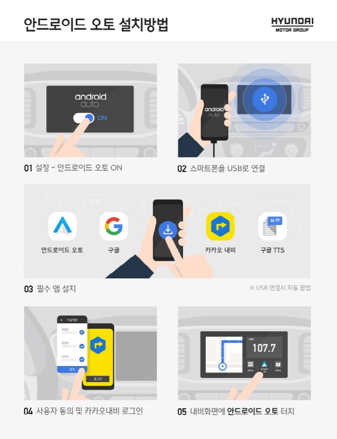 `구글 비서 탑승한 현대·기아차`..커넥티드카 개발에 성큼(종합)