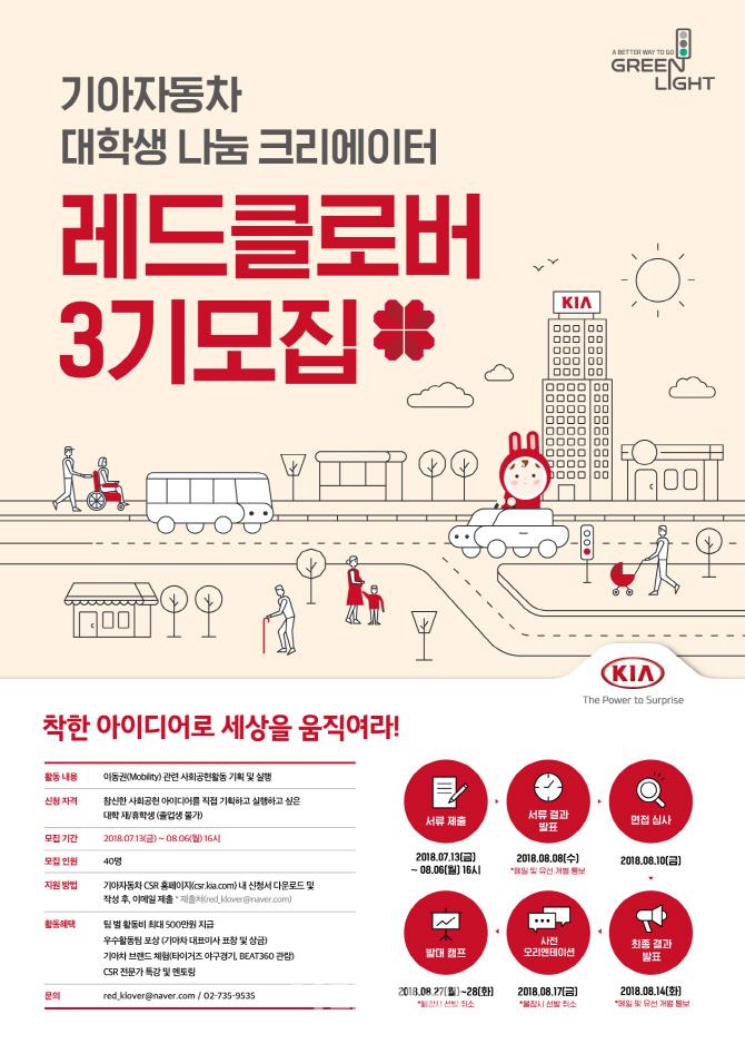 기아차, 대학생 참여 사회공헌활동 '레드클로버' 3기 참가자 모집