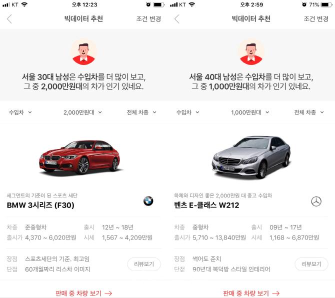 """SK엔카닷컴,""""서울 男 30대 BMW, 4050대 벤츠 관심"""""""