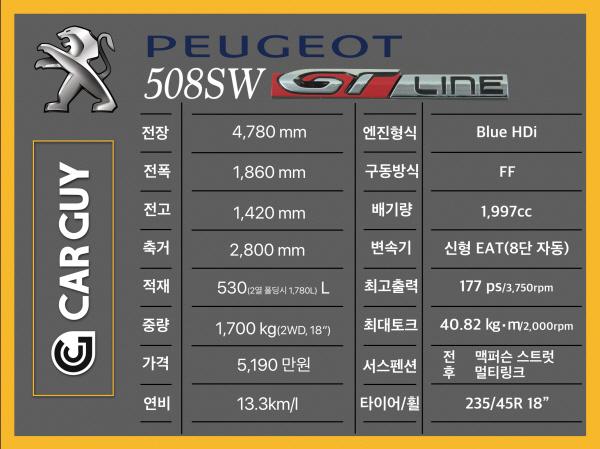 [시승기]고성능 왜건의 진수 푸조 508SW..V60 나와봐!