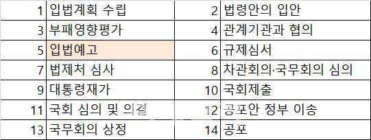 김상조 재벌개혁 1탄 '금융그룹 통합감독법' 입법예고(종합)
