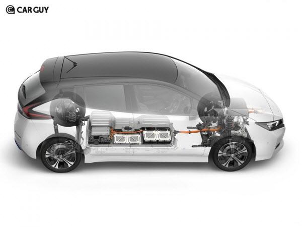 전기차 보조금 이제는 줄여야..테슬라 배터리 혁신