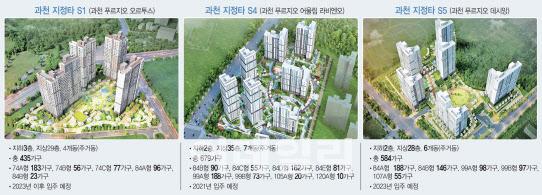 '과천 반값 아파트' 3개단지 분양, 중복 청약 가능해진다