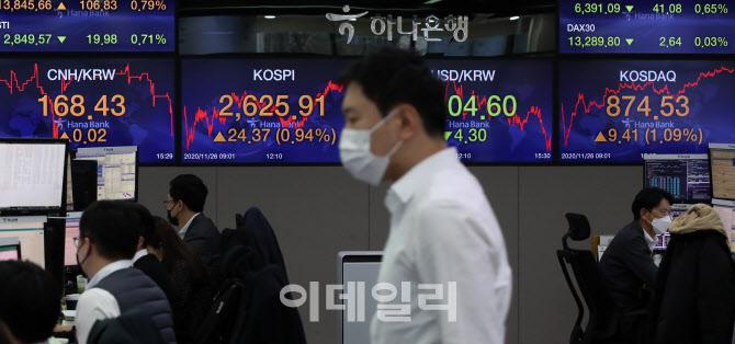 [포토]코스피, 2천625.91에 마감…이틀 만에 또 사상 최고치
