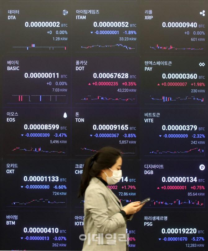 [포토]비트코인 비롯한 가상자산 내년부터 세금 20%