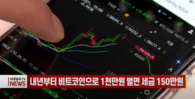 """""""비트코인 더 갈까?""""…내년부터 1천만원 벌면 세금 150만원"""